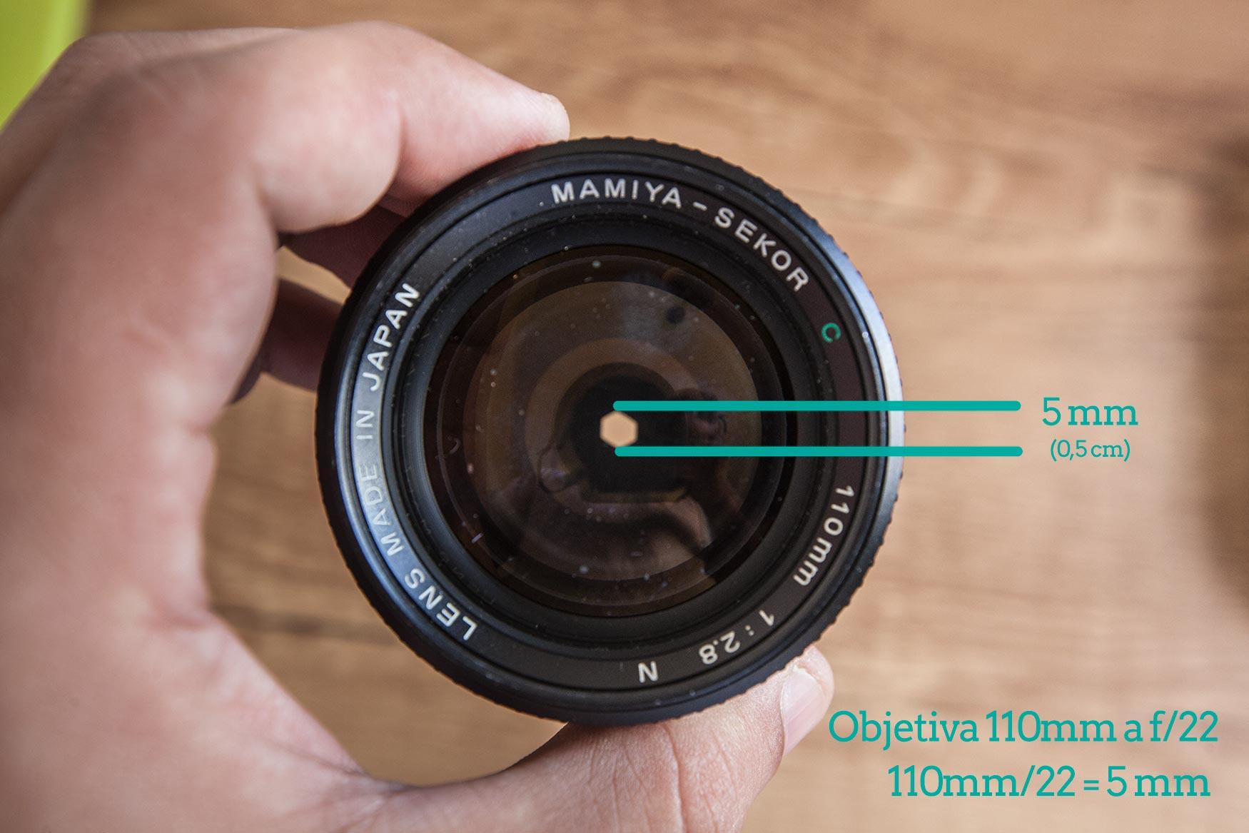 32d07a756f Diafragma e Abertura da Lente » Como funciona » Aprenda Fotografia